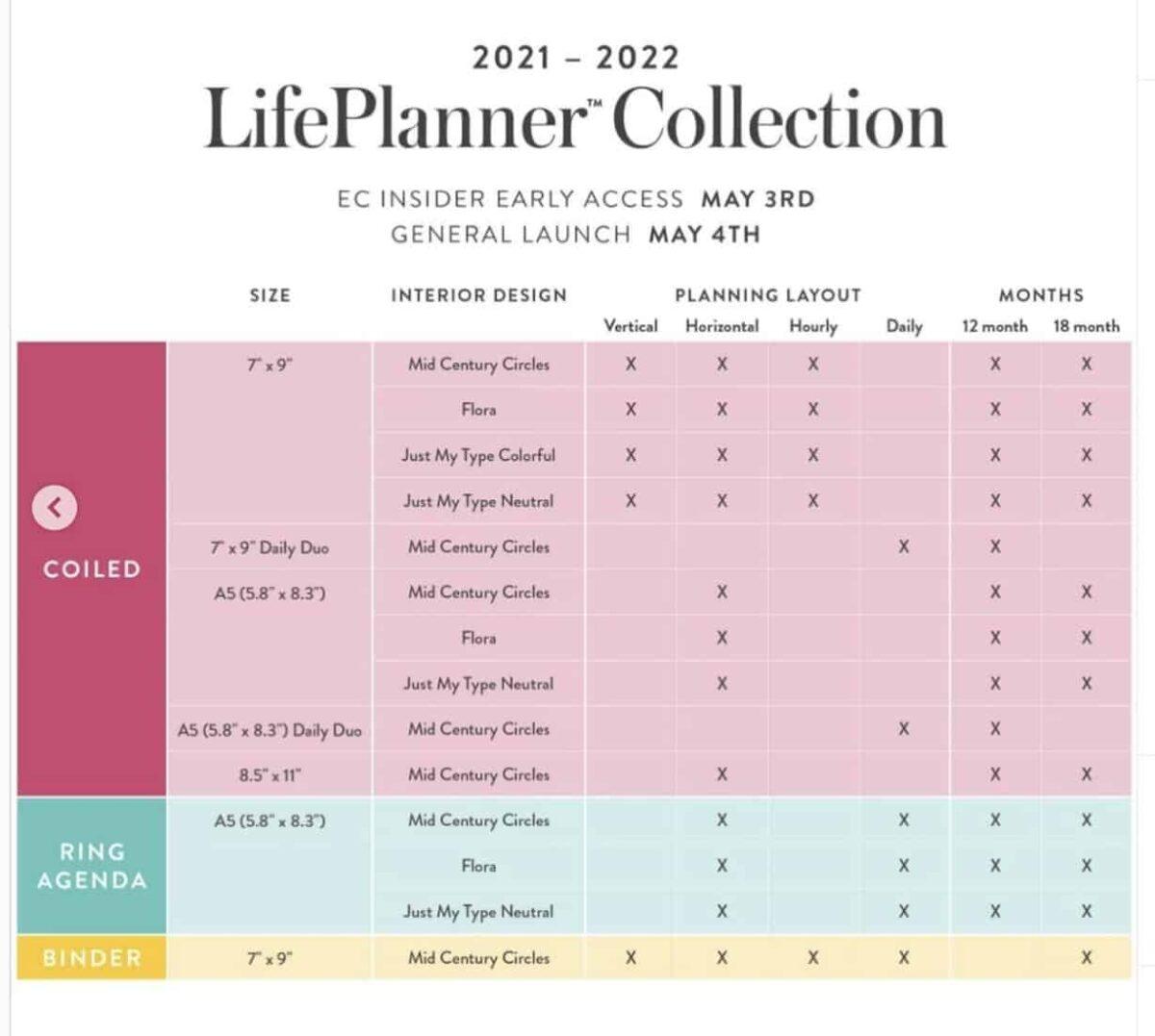 chart of all the Erin Condren LifePlanner options